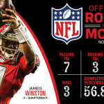 Jameis Winston earns Rookie of the Month for November