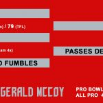 Is Gerald McCoy deserving of The Ring of Honor?